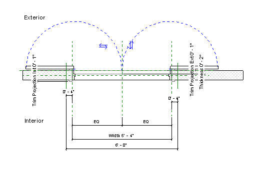 object 180 degree double swing door